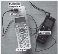 Системы записи звонков